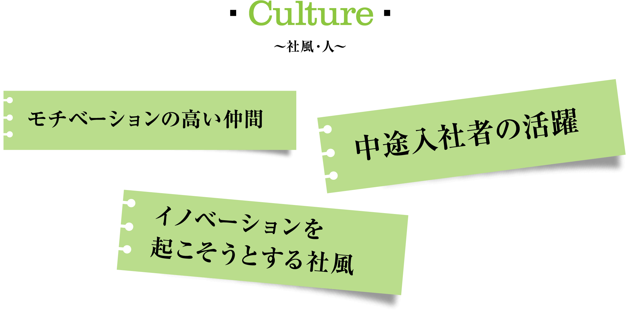 Culture~社風・人~ モチベーションの高い仲間 中途入社者の活躍 イノベーションを起こそうとする社風