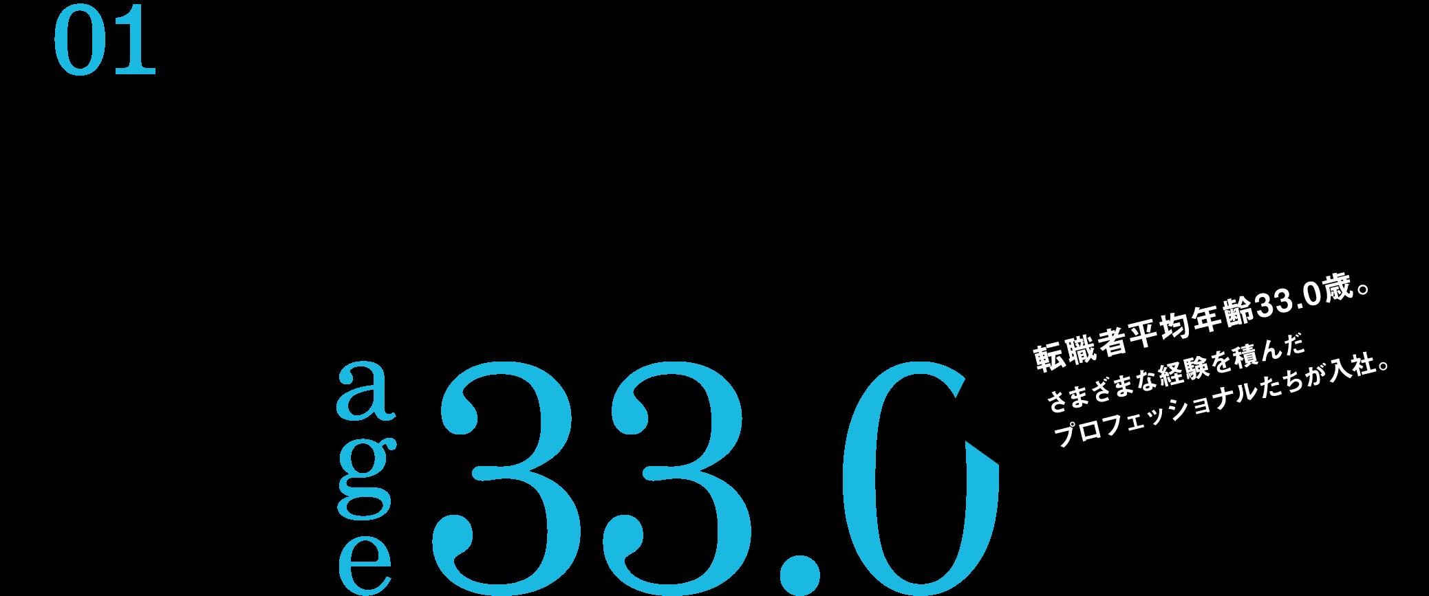 これからのKDDIを引っ張るのは、これからの人たちです。転職者平均年齢33.0歳。さまざまな経験を積んだプロフェッショナルたちが入社。